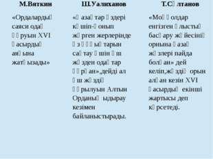 М.Вяткин Ш.Уалиханов Т.Сұлтанов «Ордалардың саяси одақ құруын XVI ғасырдың ая