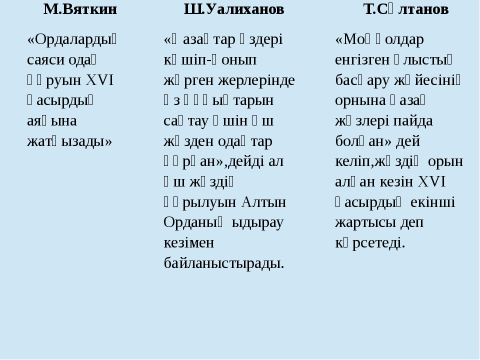 М.Вяткин Ш.Уалиханов Т.Сұлтанов «Ордалардың саяси одақ құруын XVI ғасырдың ая...