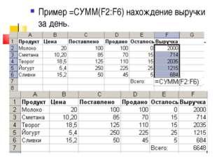 Пример =СУММ(F2:F6) нахождение выручки за день.
