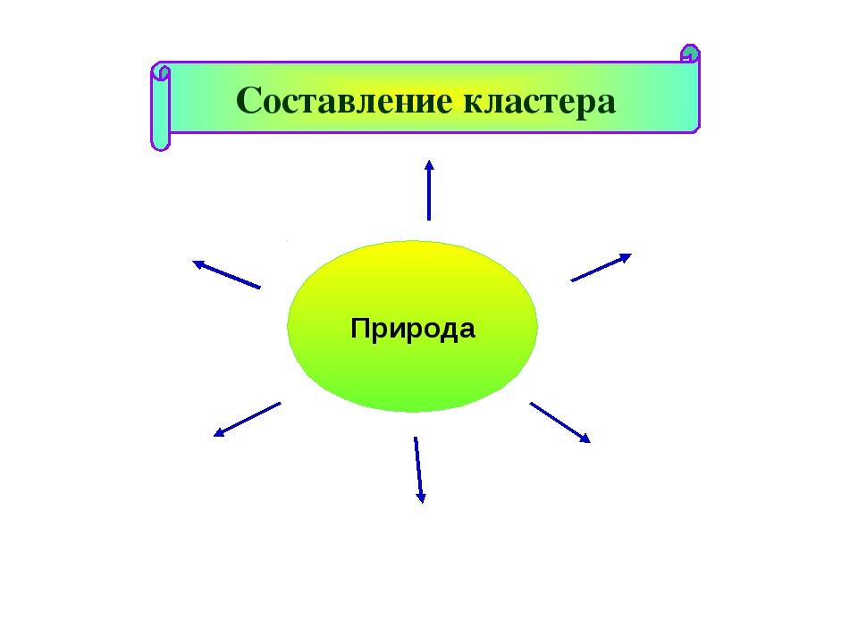 Как сделать кластер по алгебре - Mmrr.ru