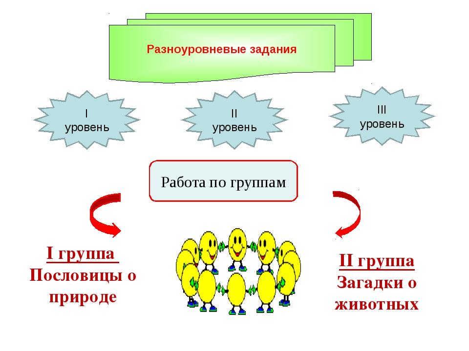 Разноуровневые задания Работа по группам І группа Пословицы о природе ІІ груп...