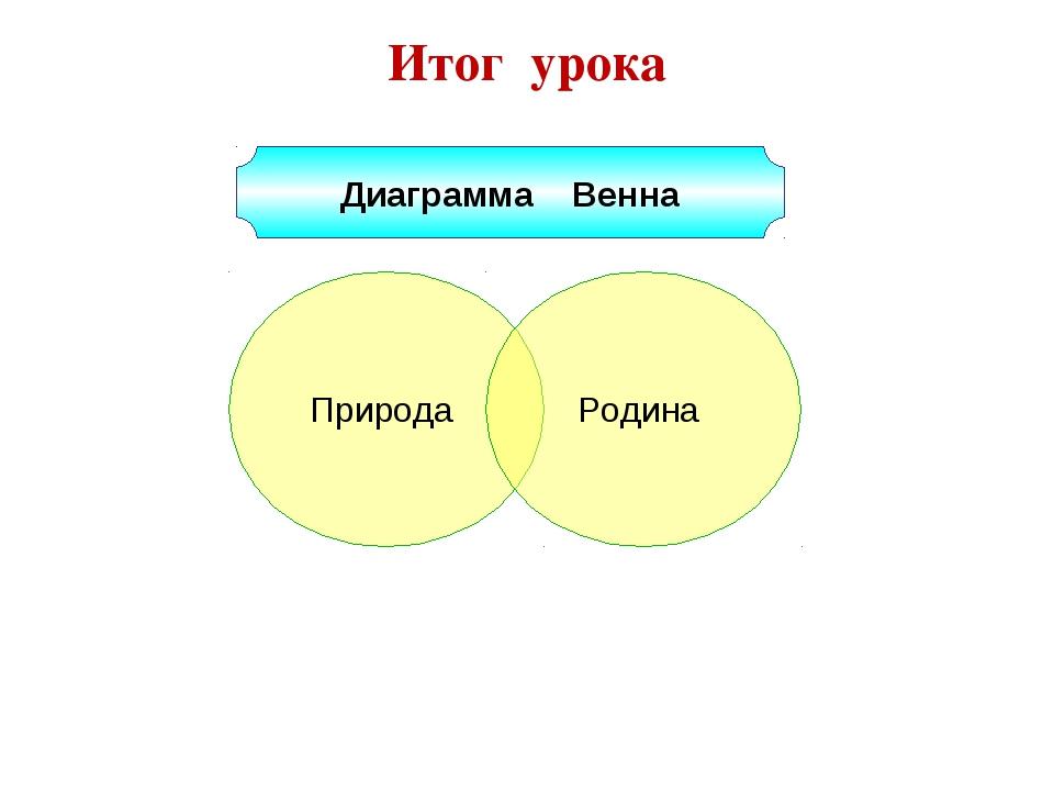 Диаграмма Венна Природа Родина Итог урока