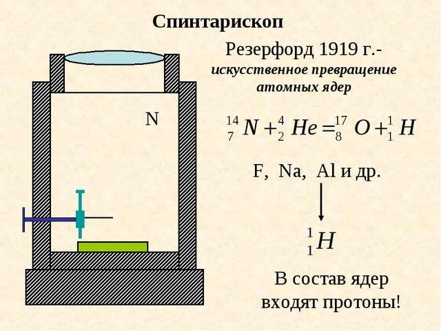 Спинтарископ N Резерфорд 1919 г.-искусственное превращение атомных ядер F, Na...