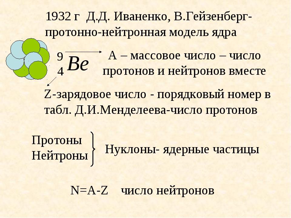 1932 г Д.Д. Иваненко, В.Гейзенберг- протонно-нейтронная модель ядра А – массо...