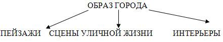 http://vio.uchim.info/Vio_97/cd_site/article_img/sh1.jpg