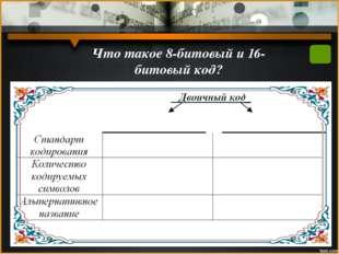 Решение задачи Оформите решение рассмотренной ранее задачи в бланках (задани