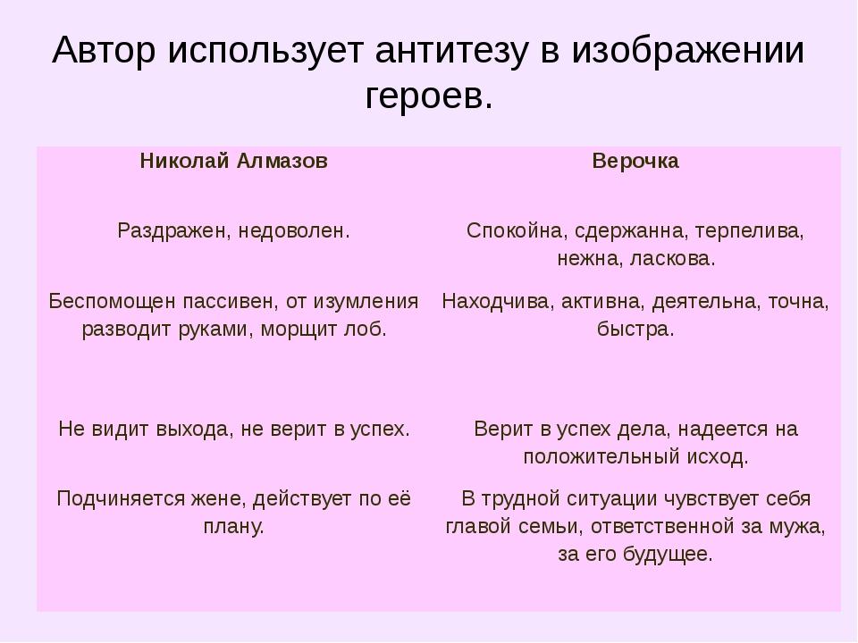 Автор использует антитезу в изображении героев. Николай Алмазов Верочка Раздр...