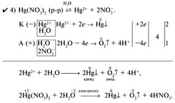 Угольный 2 электрода схема при электролизе