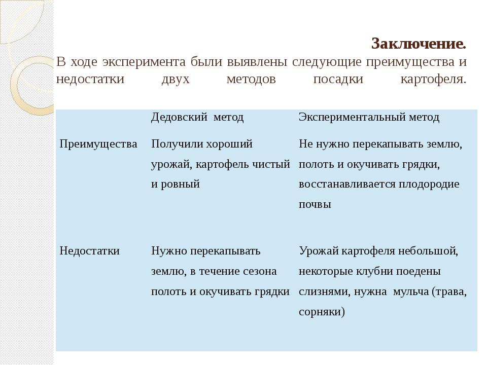 Заключение. В ходе эксперимента были выявлены следующие преимущества и недос...