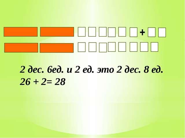 При сложении чисел к единицам прибавляют единицы, а к десяткам десятки.