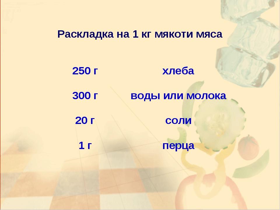 Раскладка на 1 кг мякоти мяса 250 гхлеба 300 гводы или молока 20 гсоли 1 г...