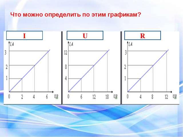 R U Что можно определить по этим графикам? I
