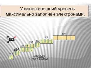 У ионов внешний уровень максимально заполнен электронами. 1s2 2s2 2p6 1s2