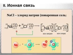 II. Ионная связь 1ē NaCl – хлорид натрия (поваренная соль) + Na 0 Cl 0 + Na