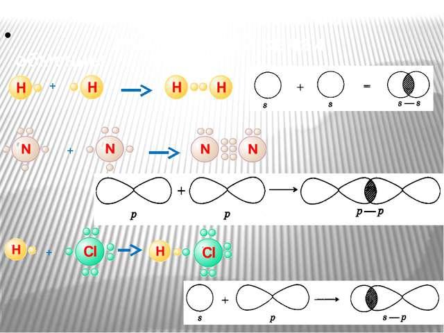 Механизм образования ковалентной связи обменный + + +