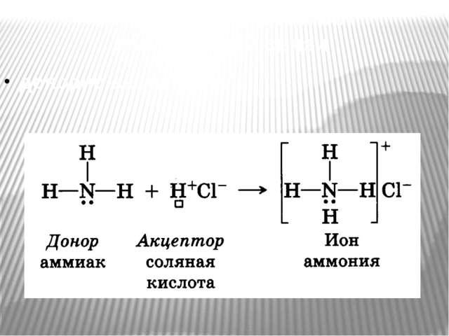 Механизм образования ковалентной связи донорно-акцепторный
