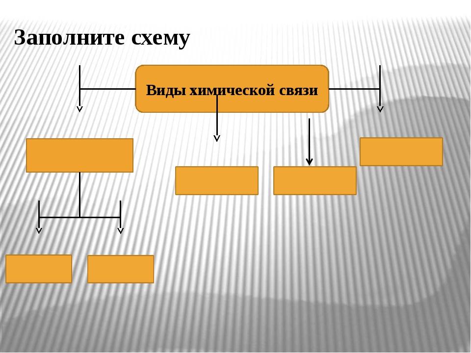 Заполните схему Виды химической связи