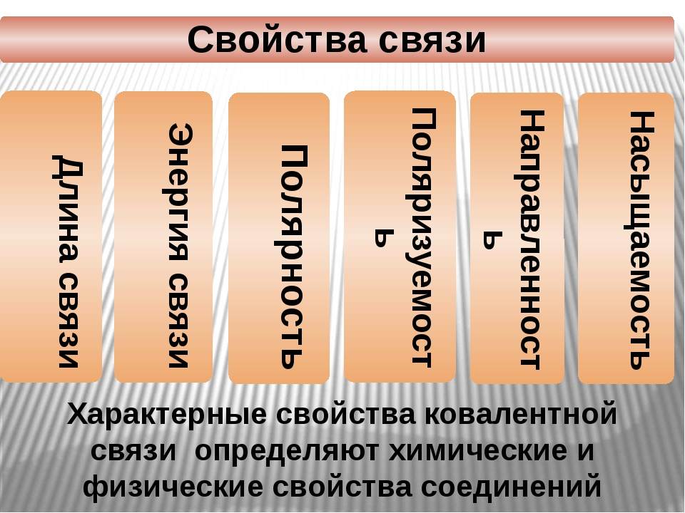 Характерные свойства ковалентной связи определяют химические и физические сво...