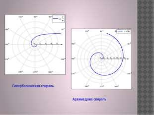 Гиперболическая спираль Архимедова спираль
