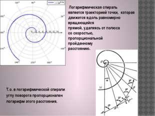 Логарифмическая спираль является траекторией точки, которая движется вдоль р