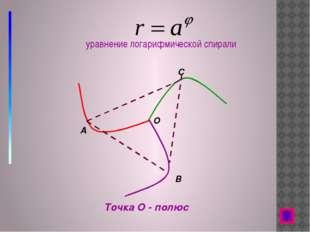 уравнение логарифмической спирали A B C О Точка О - полюс