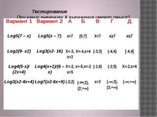 Тестирование При каких значениях X выражения имеют смысл? Вариант 1 Вариан