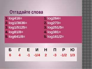 Отгадайте слова log416= log1/3636= log1/5125= log81/8= log641/8= log264= log