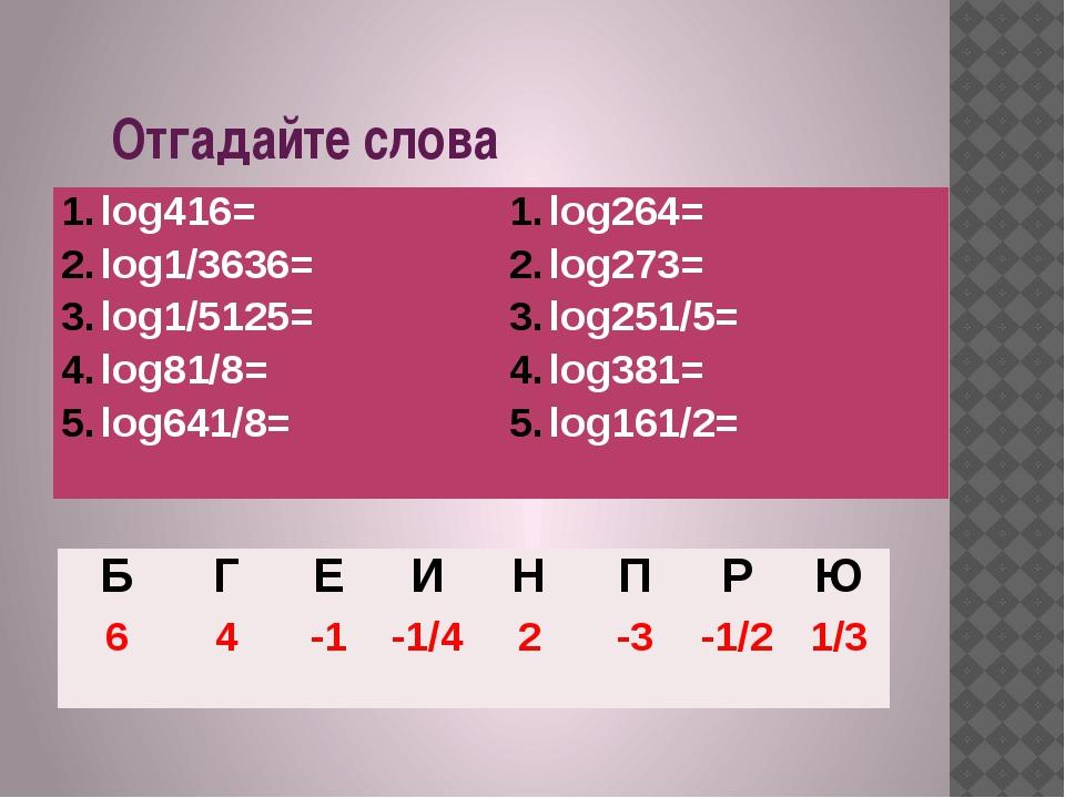 Отгадайте слова log416= log1/3636= log1/5125= log81/8= log641/8= log264= log...