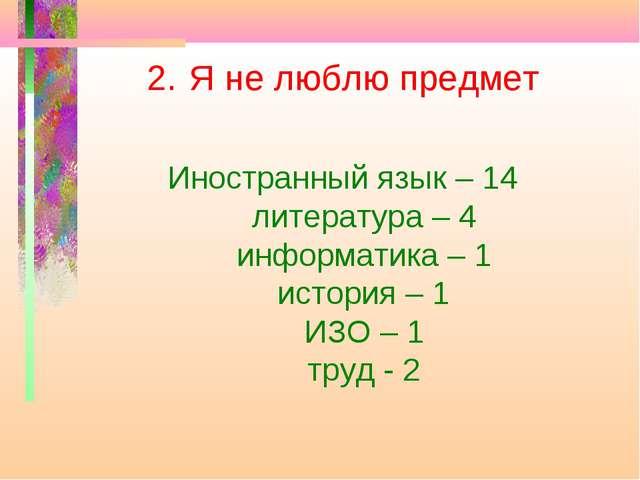 Я не люблю предмет Иностранный язык – 14 литература – 4 информатика – 1 исто...