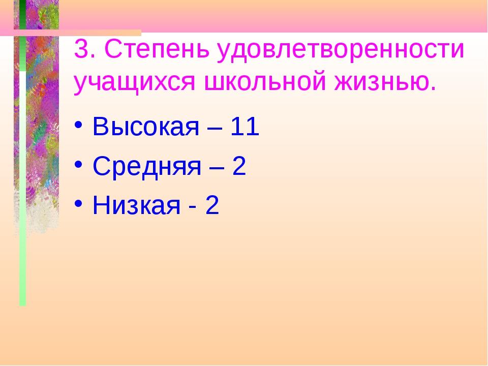 3. Степень удовлетворенности учащихся школьной жизнью. Высокая – 11 Средняя –...