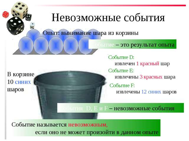 Невозможные события В корзине 10 синих шаров Опыт: вынимание шара из корзины...