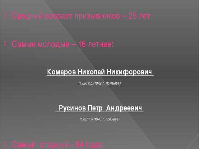 Средний возраст призывников – 26 лет Самые молодые – 16 летние: Комаров Никол...
