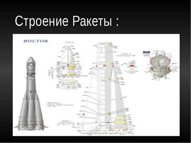 Строение Ракеты :