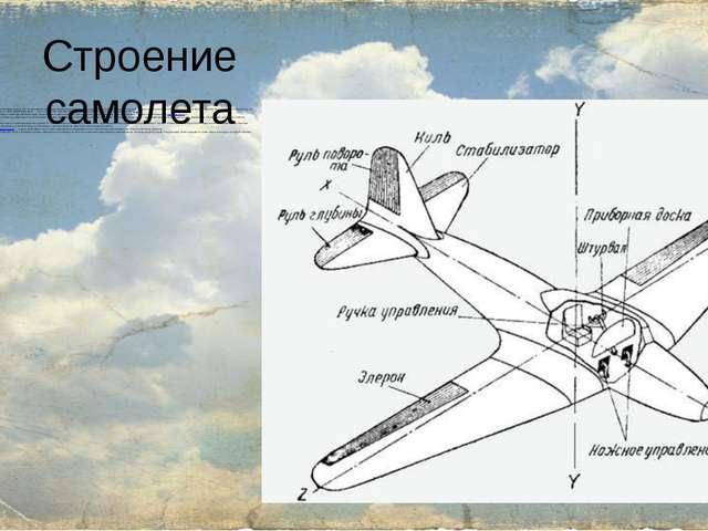 Строение самолета Крыло— создаёт при поступательном движении самолёта необхо...