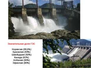 Значительная доля ГЭС Норвегия (99,5%) Бразилия (93%) Швейцария (92%) Канада