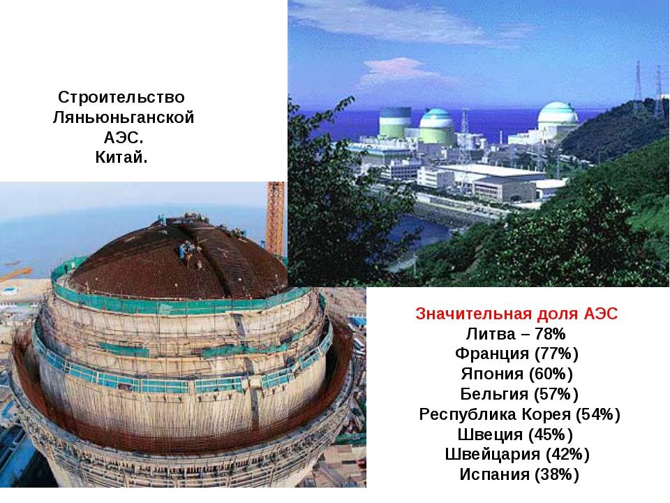 Строительство Ляньюньганской АЭС. Китай. Значительная доля АЭС Литва – 78% Фр...