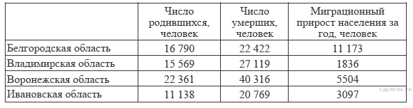 http://geo.sdamgia.ru/get_file?id=1404