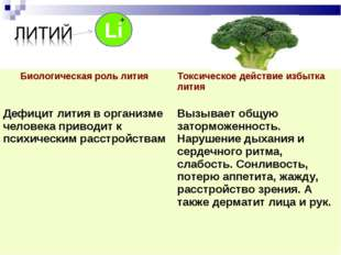 Li + Биологическая роль литияТоксическое действие избытка лития Дефицит лити