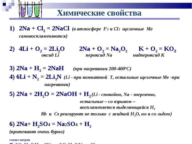 Химические свойства 2Na + Cl2 = 2NaCl (в атмосфере F2 и Cl2 щелочные Me само...