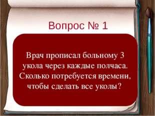 Вопрос № 4 Какой компьютерный термин английского происхождения при дословном