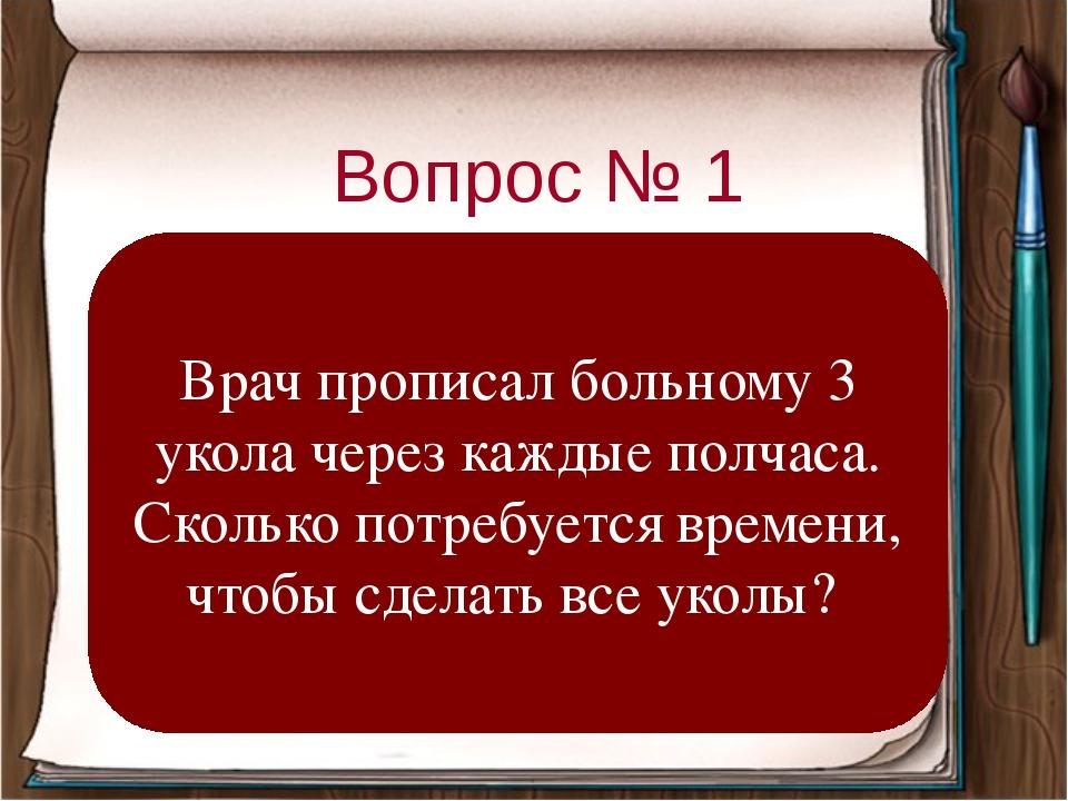 Вопрос № 4 Какой компьютерный термин английского происхождения при дословном...