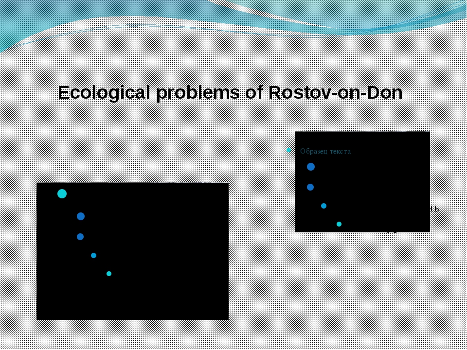 Ecological problems of Rostov-on-Don