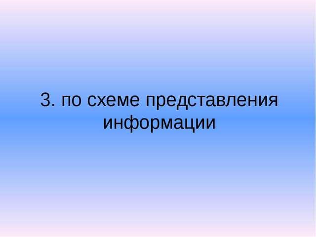 3. по схеме представления информации