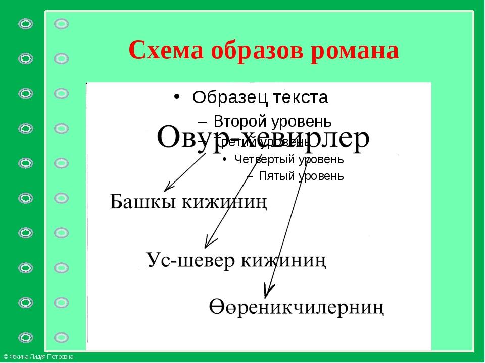 Схема образов романа © Фокина Лидия Петровна