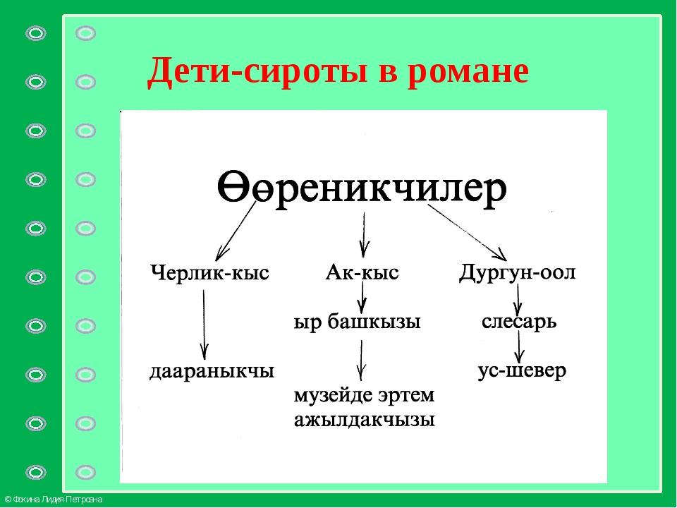 Дети-сироты в романе © Фокина Лидия Петровна