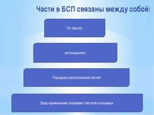 Части в БСП связаны между собой: По смыслу интонационно Порядком расположения