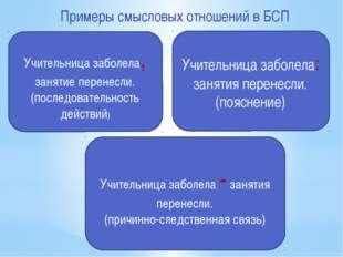Примеры смысловых отношений в БСП Учительница заболела, занятие перенесли. (