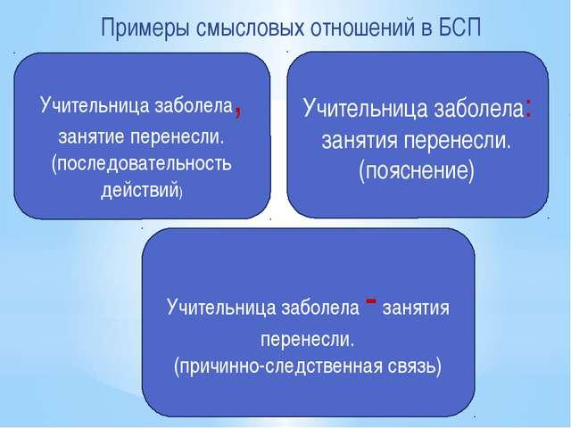 Примеры смысловых отношений в БСП Учительница заболела, занятие перенесли. (...