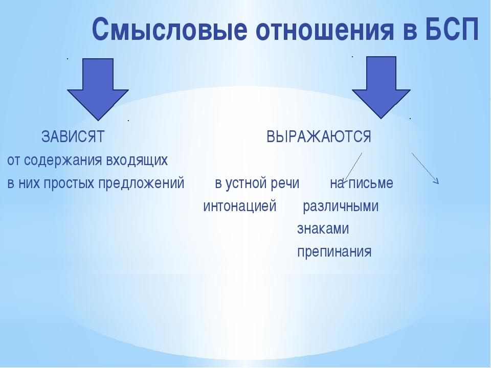 Смысловые отношения в БСП ЗАВИСЯТ ВЫРАЖАЮТСЯ от содержания входящих в них про...