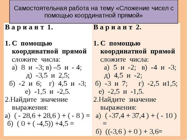 Самостоятельная работа на тему «Сложение чисел с помощью координатной прямой»...